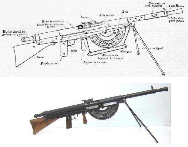 battlefield-1-fort-douaumont-verdun-future-carte-dlc-french-fm-csrg-1915-chauchat