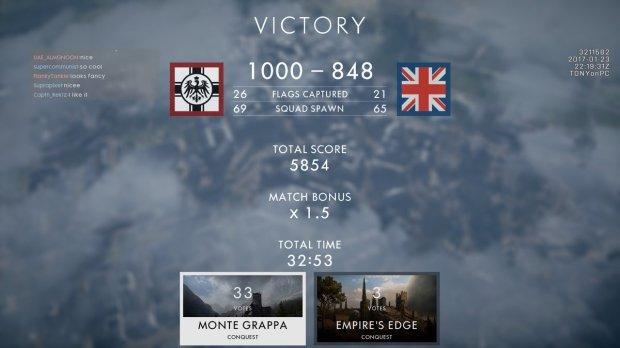 battlefield-1-toutes-les-nouveautes-cte-mise-a-jour-mi-fevrier-2017-votes-prochain-carte-image-01
