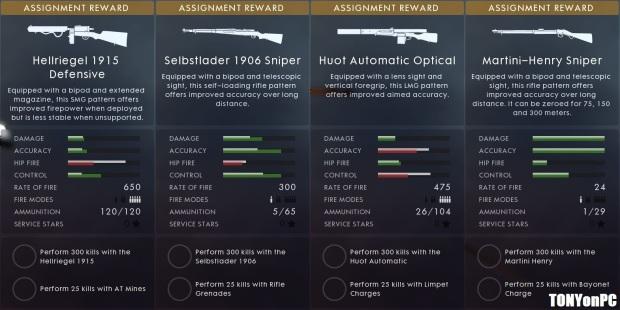 battlefield-1-cte-mise-a-jour-nouvelles-armes-ammo-2-0-image-00