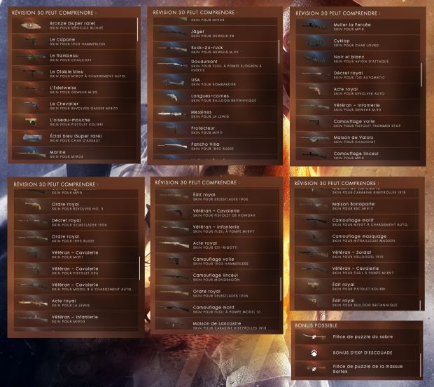 battlefield-1-battlepacks-revision-30-skins-armes-vehicules-avions-chars-image-01