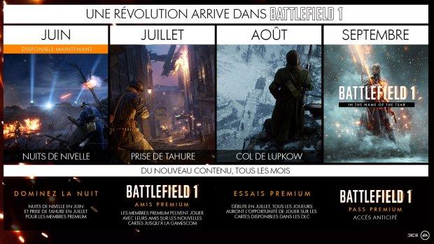 battlefield-1-nouveautes-juillet-2017-image-00