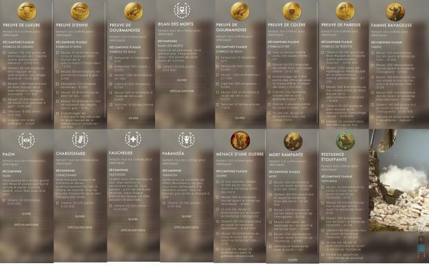 battlefield-1-specialisations-classes-details-infos-taches-de-service-dlc-apocalypse-details-image-01