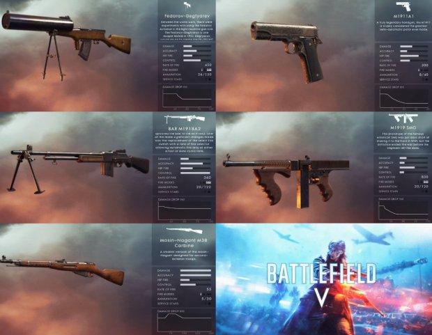 battlefield-v-avantages-precommande-edition-standard-deluxe-beta-armes-details-image-03