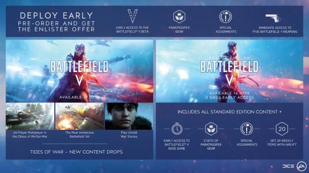 battlefield-v-avantages-precommande-edition-standard-deluxe-beta-armes-details-image-04
