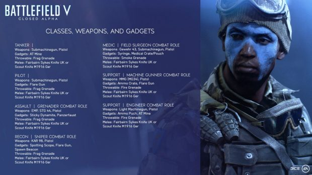 battlefield-v-bf5-alpha-fermee-2-details-image-02