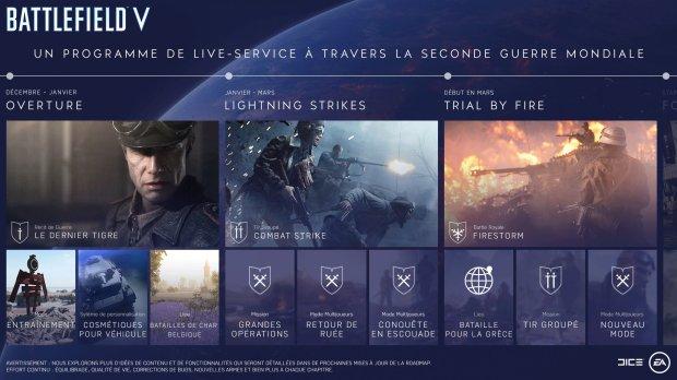 battlefield-v-bf5-sentiers-de-guerre-tides-of-war-contenu-details-image-00