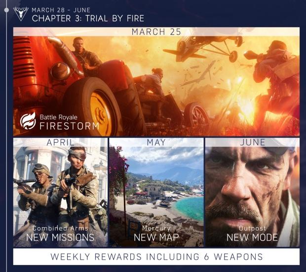 battlefield-v-bf5-sentiers-de-guerre-chapitres-3-4-5-premiers-details-chapitre-3-bapteme-du-feu-image-01