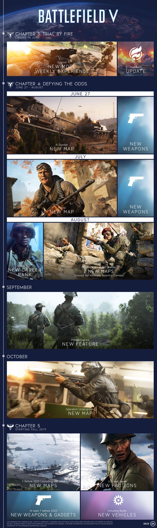 battlefield-v-bf5-ea-play-2019-chapitres-4-5-sentiers-de-guerre-roadmap-details-roadmap-feuille-de-route-image-01