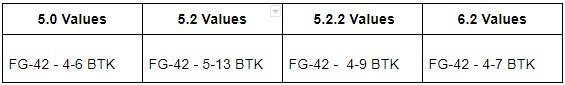 battlefield-v-bf5-ajustements-equilibrage-armes-version-6-2-apercu-details-image-01