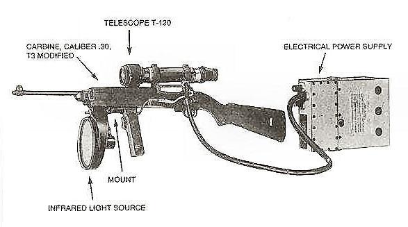 battlefield-v-bf5-m3-infrarouge-arme-vision-nocture-infrared-details-image-03